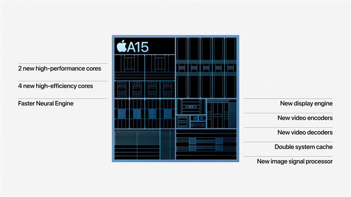 苹果2021秋季新品发布会产品全汇总-23.jpg