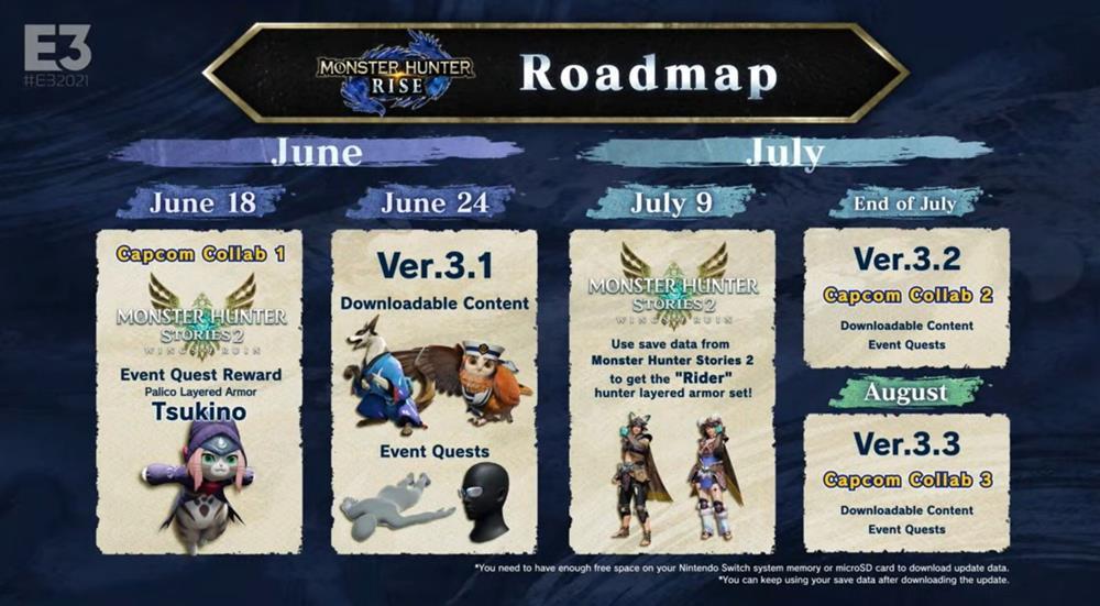 《怪物猎人物语2:毁灭之翼》新宣传片发布  试玩版25日推出