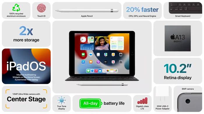 苹果2021秋季新品发布会产品全汇总-10.jpg