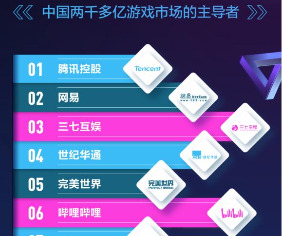 网易游戏、乐元素、小牛互娱,谁更能代表中国游戏的未来?