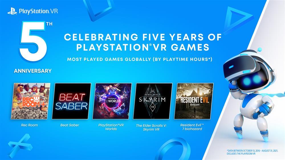 PS+会员免费获得三款VR游戏  庆祝PSVR发售5周年