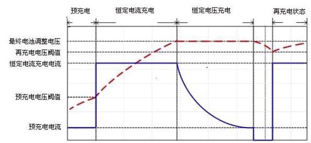 如何更好的提高电池寿命-3.jpg