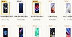 鲁大师发布Q1手机性能榜单: 小米11U未进前三 ROG5登顶