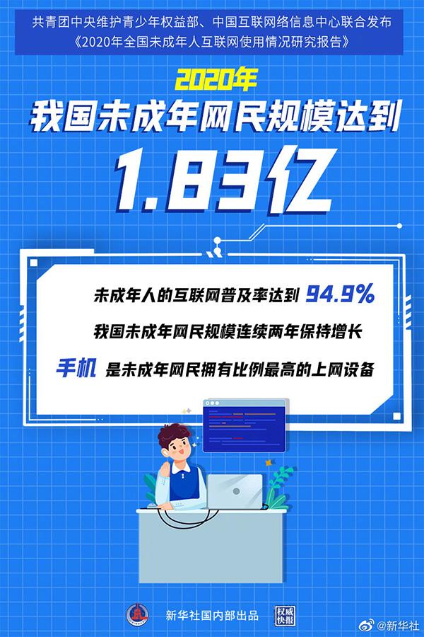 2020年我国未成年网民达1.83亿人.jpg