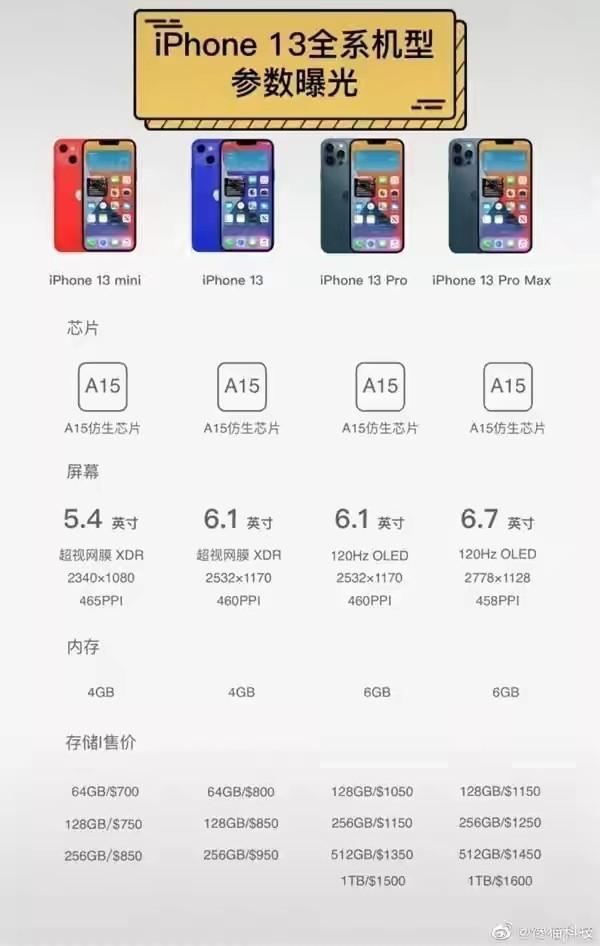 iPhone 13曝光消息汇总-4.jpg