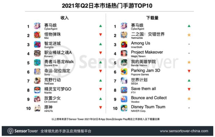 2021年Q2日本手游市场TOP100-3.png