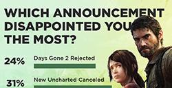 GS投票:《最后的生还者》PS5重制版最让玩家失望