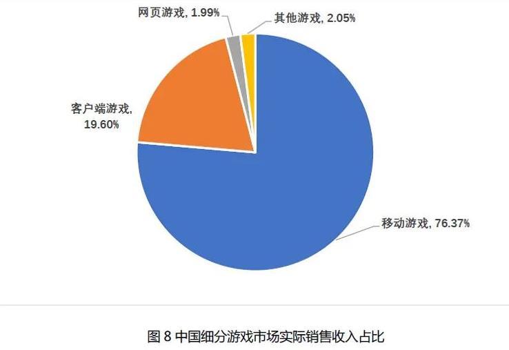 2021Q1中国自主研发游戏国内收入666.67亿元-8.jpg