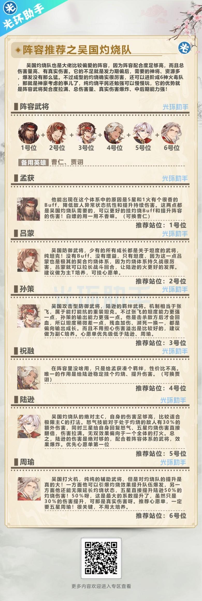 三国志幻想大陆阵容推荐,吴国灼烧队怎么搭配呢