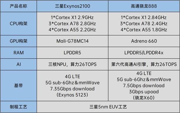 三星Galaxy S21 5G系列-6.jpg