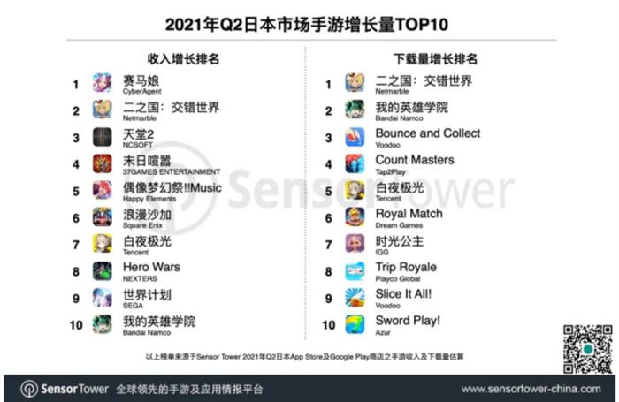 2021年Q2日本手游市场TOP100-2.png
