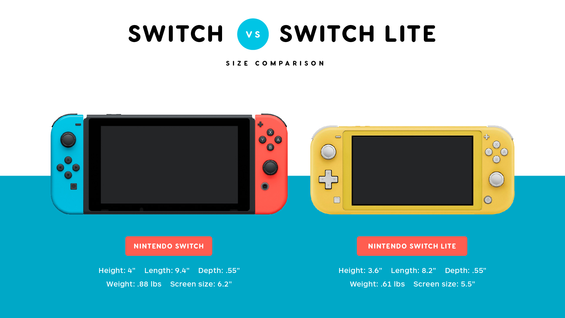 彭博社:升级版Switch将在圣诞前推出 720P+OLED屏幕