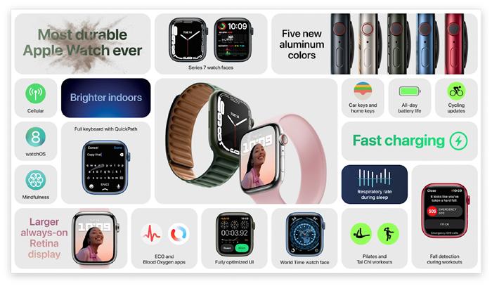 苹果2021秋季新品发布会产品全汇总-33.jpg