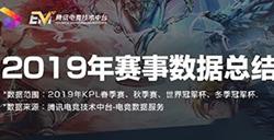 王者荣耀2020kpl春季赛官方公告:采用线上赛制并调整开赛时间