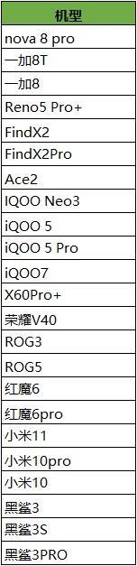 王者荣耀安卓更新多款机型支持90Hz超高帧率-2.jpg