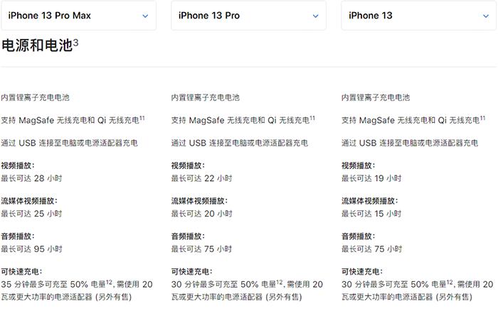 iPhone 13系列使用时长与充电时间公布-1.png